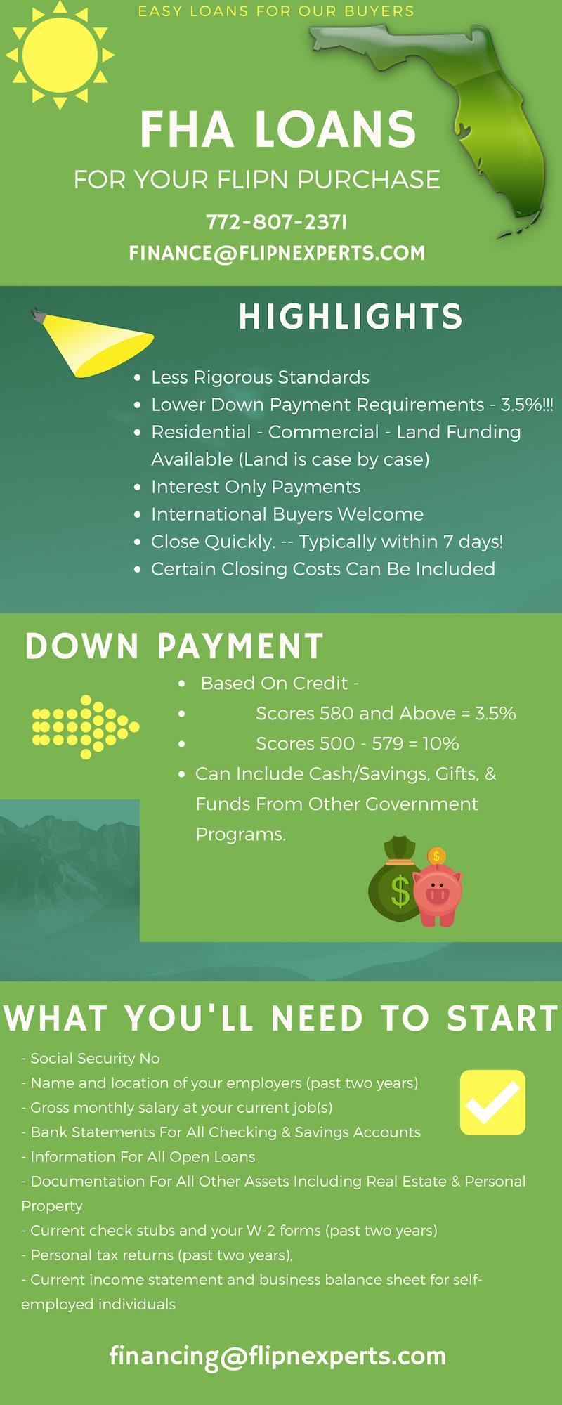 FHA – Florida Investment Property Network